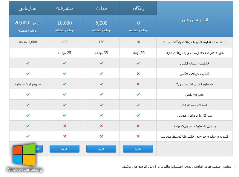 FAX.IR یک اپلیکیشن ایرانی جالب و کارا برای ارسال فکس از ویندوزفون شما!