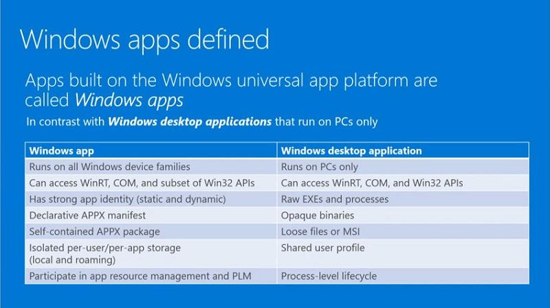 'Windows apps' از این پس نام تمامی برنامه های ویندوز است.