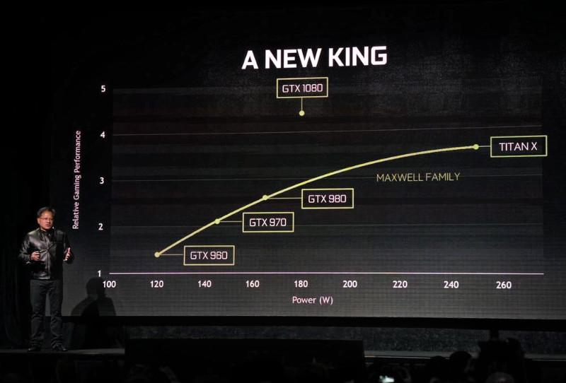 Nvidia GTX 1080 پادشاه کارت گرافیک های جهان امروز رونمایی شد!