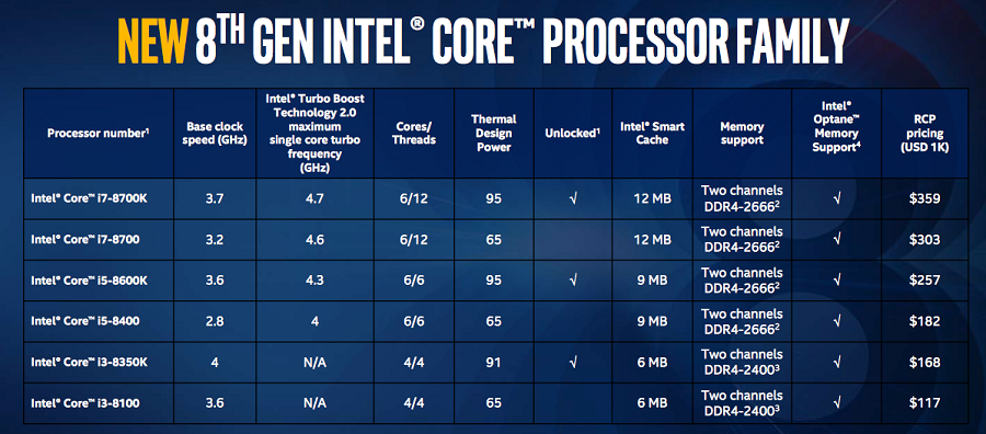Intel-8th-gen-Core-processors