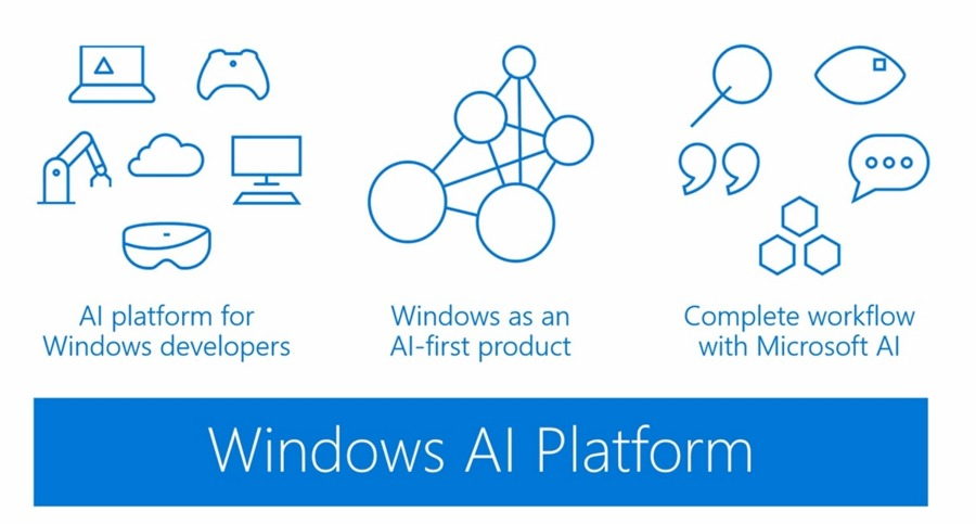 Windows-10-AI-platform