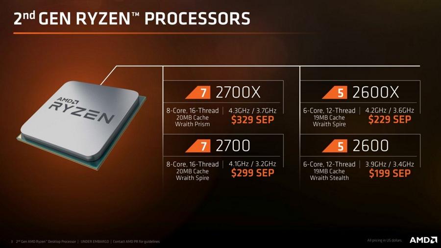 AMD-Ryzen-2000X