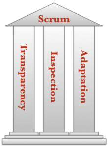 ۳-pillars-of-scrum