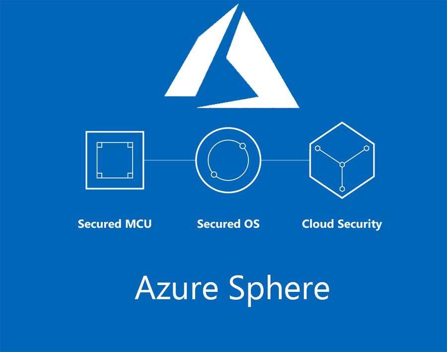رونمایی از آژر اسفیر (Azure Sphere) توسط مایکروسافت (سیستم عامل بهینه شده برای IoT)