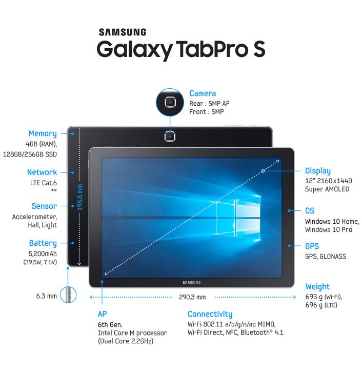 تبلت Galaxy TabPro S سامسونگ با ویندوز ۱۰ و پشتیبانی از سیم کارت ۴G-LTE