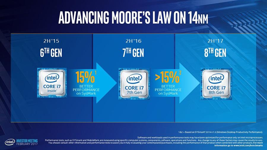 نسل هشتم پردازنده های اینتل در نیمه دوم ۲۰۱۷ منتشر می شوند.