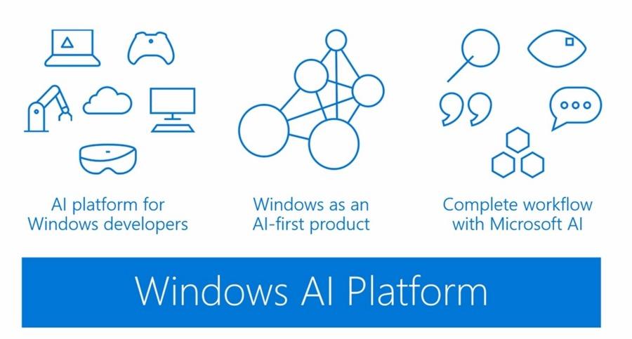 هوش مصنوعی مایکروسافت در کمک به نابینایان، بی نظیر عمل می کند!