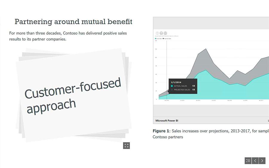 Microsoft Sway یک اپلیکیشن رایگان برای ارایه مطالب و ایجاد مقالات حرفه ای در ویندوز ۱۰